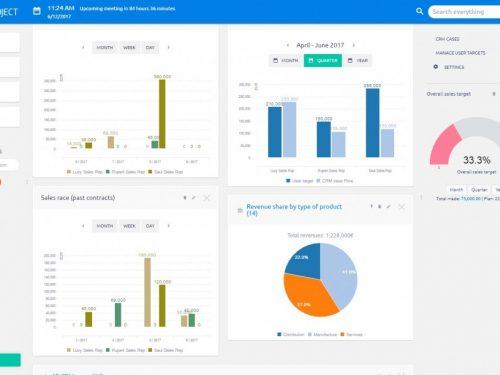 Caratteristiche e funzionamento delle dashboard di dati