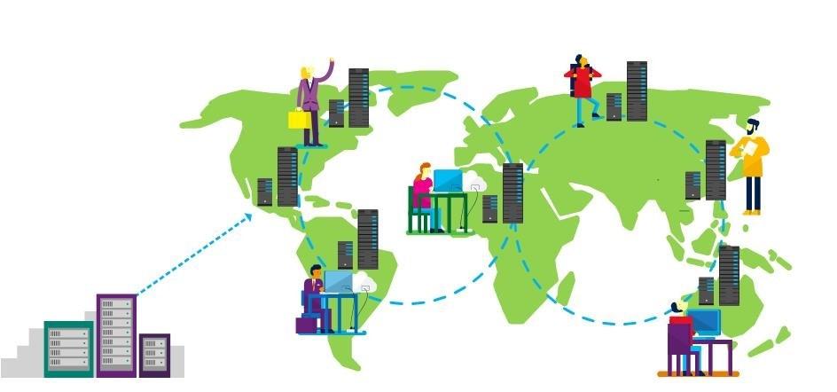 Che cos'è, a cosa serve e utilizzi della CDN (Content Delivery Network)