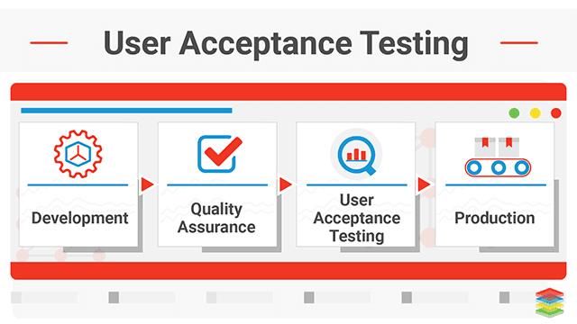 Che cos'è, importanza e tipologie dello User Acceptance Testing (UAT)