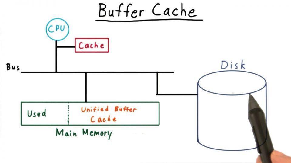 Differenza tra Cache, RAM e Buffer in informatica
