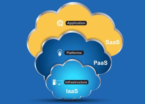 Caratteristiche e Differenza tra SaaS, Container e FaaS