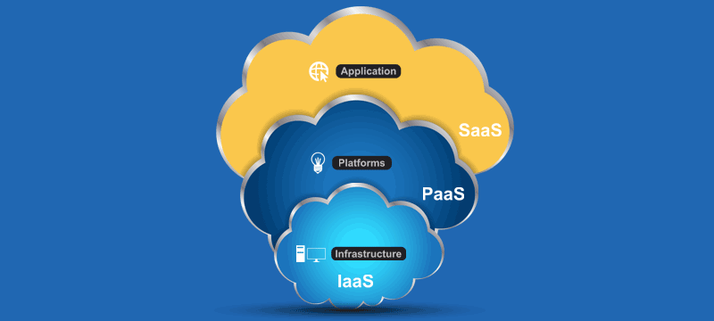 Differenza tra IaaS, PaaS e SaaS