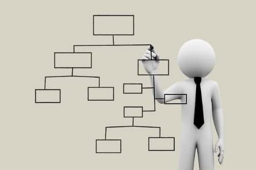 Differenza tra organigramma verticale, orizzontale, circolare e funzionigramma