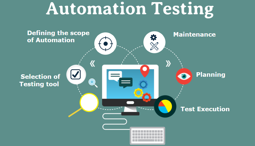 Processo e pianficazione dell'automazione del testing software