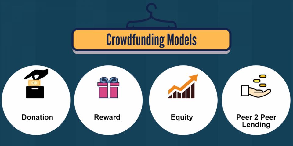 Definizione, caratteristiche e classificazione del Crowdfunding
