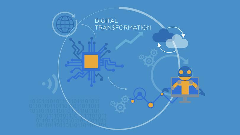 Cambiamenti e tecnologie della digital transformation in azienda