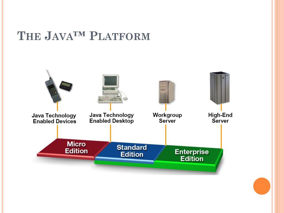 Differenza tra Java SE, Java EE e Java ME
