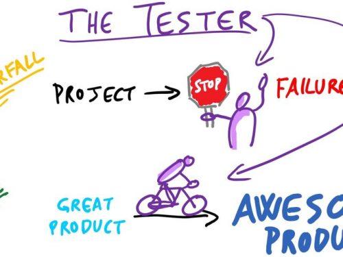 Il ruolo dei tester software in un'azienda agile