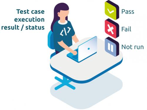 Caratteristiche e processo dell'esecuzione dei test software