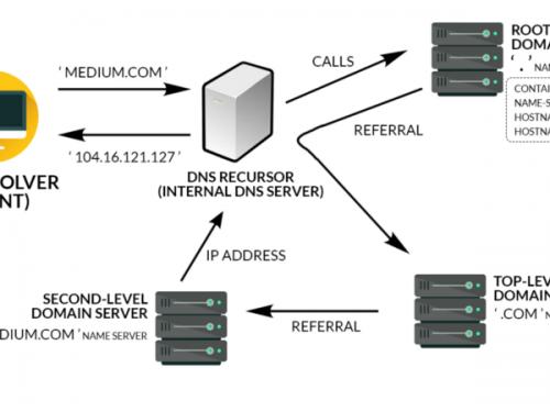 Differenza tra Hostname e Name Server in informatica