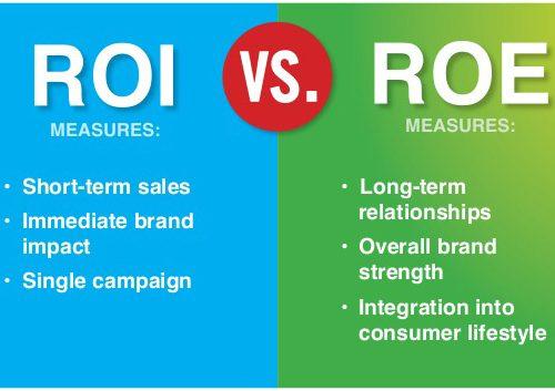 Cosa sono e differenza tra ROI e ROE in azienda