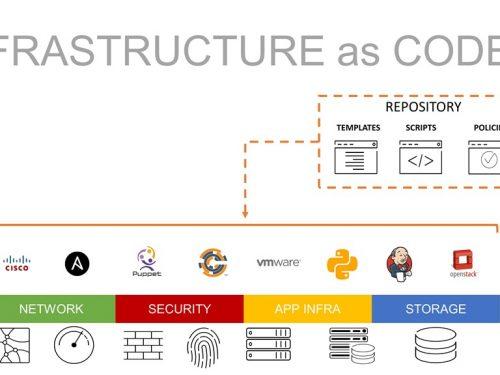 Differenza tra infrastruttura per microservizi e infrastruttura come codice (IaC)