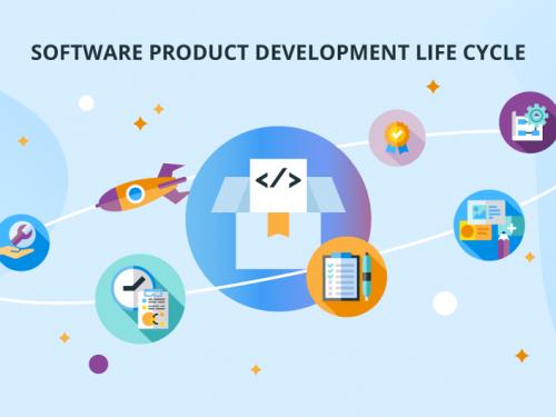 Processo di realizzazione delle evolutive del software in azienda